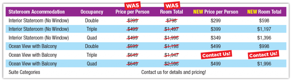 Battle On The Seas Pricing